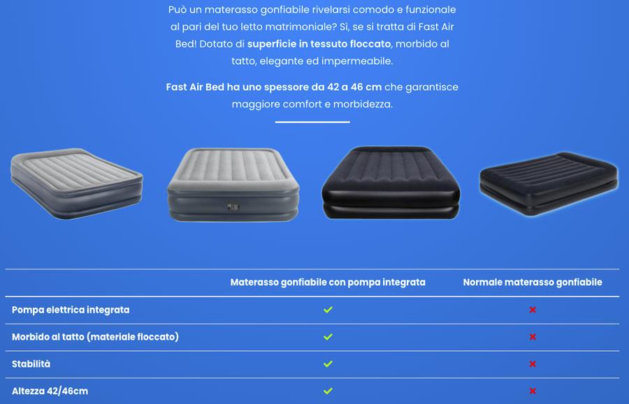 I vantaggi di Fast Air Bed